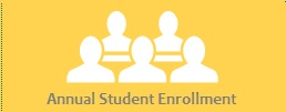 Annual Student Enrollment